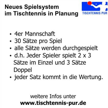 Neues Spielsystem in Planung